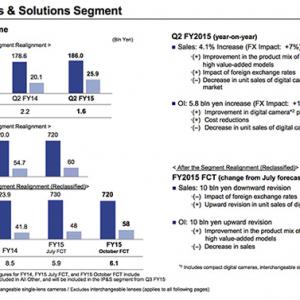 索尼公布二季度财报 相机业务营收增加