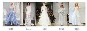 2015年婚纱礼服跨境电商海外需求趋势发布