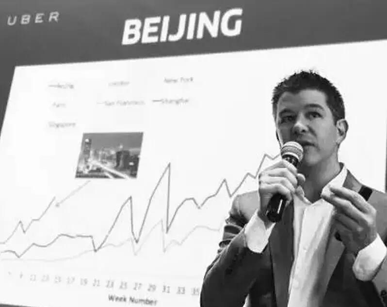 Uber正式宣布进军中国摄影市场